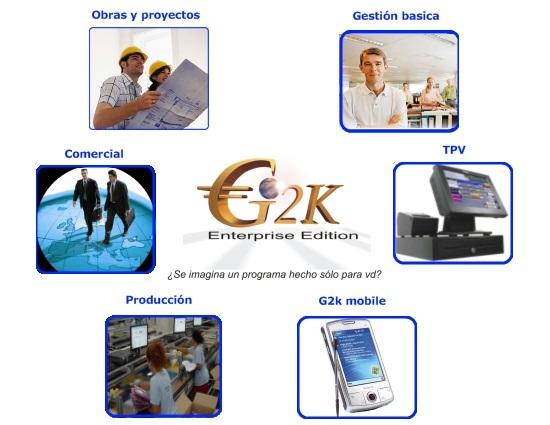 Imagen ERP-CRM